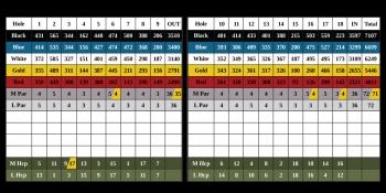 Ivy-Hill-Score-Card